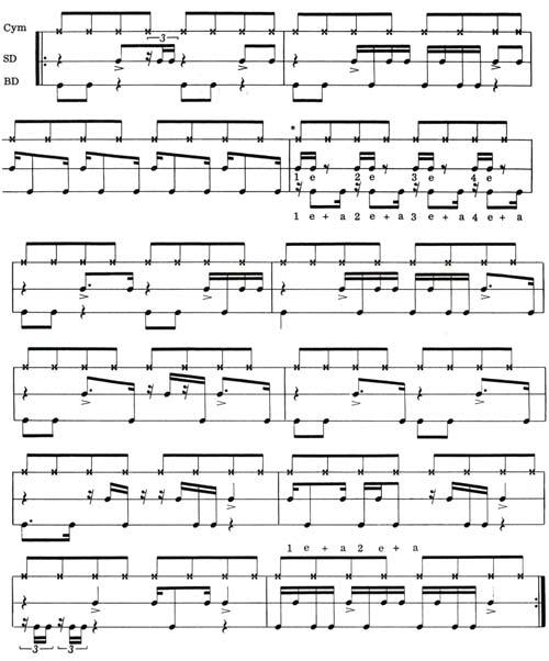 ultimate realistic rock drum method pdf